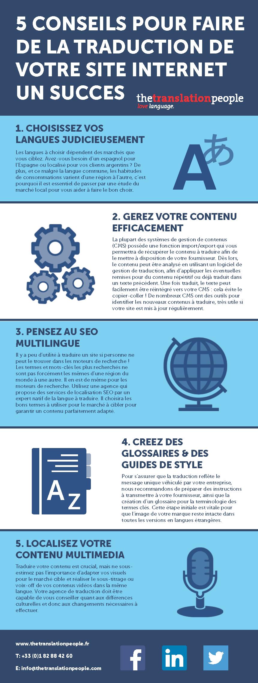 5 conseils pour faire de la traduction de votre site Internet un succès